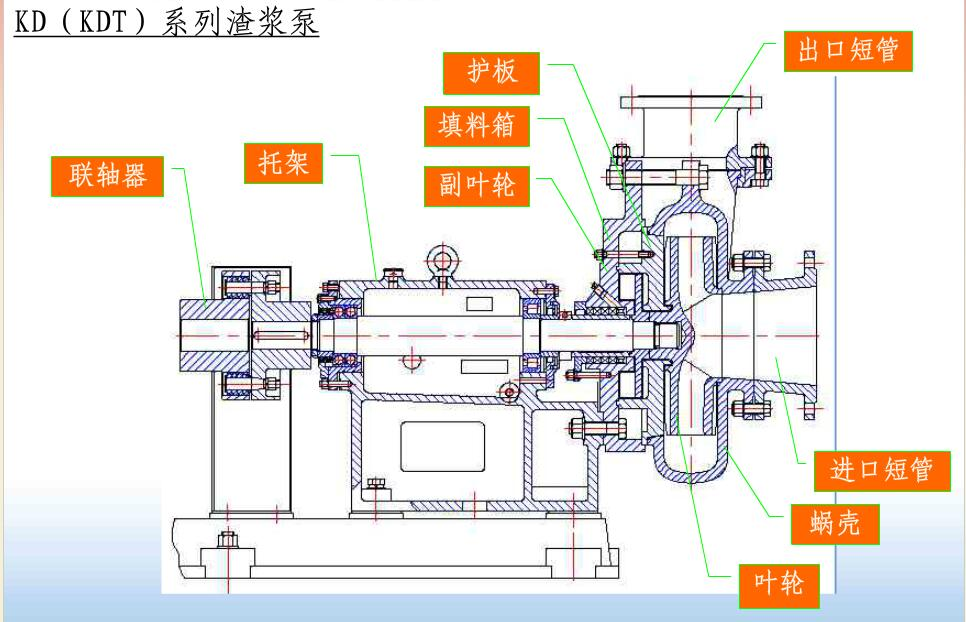 渣浆泵最全结构示意图